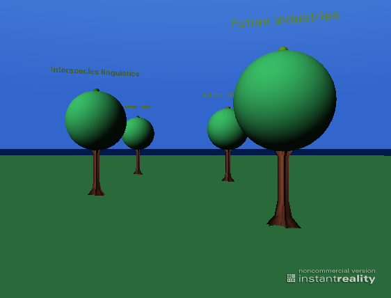 A few computer-generated trees with course subject names above each.